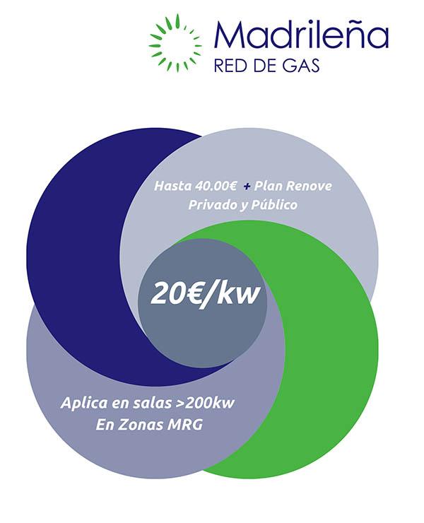 Campaña MRG Salas Calderas 2021